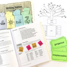 Biomes Bundle of Notebooking Pages, Vocabulary Cards, and Sorting Mats - peanut butter fish lessons Preschool Learning Activities, Teaching Math, Fun Activities, Spelling Help, Writing Station, How To Start Homeschooling, Rhyming Words, Project Based Learning, First Grade Math