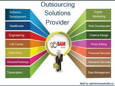 Sam studio is best among Indian outsourcing companies, delivers comprehensive business process outsourcing services across worldwide.