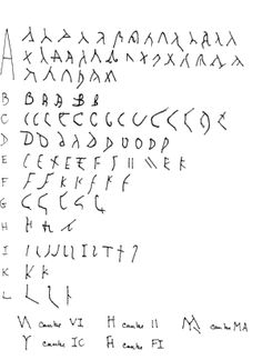 Roman Ostia graffiti lettering variation, compiled by Eric Taylor
