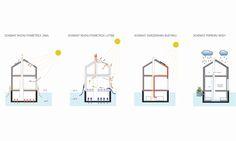 Floating Eco_House_Monika_Wierzba_Cubeme4