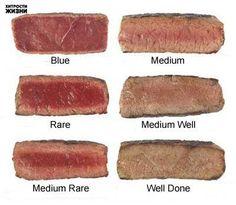 Степени готовности стейка.3 основных степени прожарки:Rare(с кровью,45-50°С),Medium (средняя,55-60°С) иWell-done(сильно прожаренный,65-70°С).Считается, что доводить стейк из отборной говядины до состоянияMedium-Well или Well-Done -преступление! Сильно прожаренное мясо теряет весь сок и становится довольно жестким. прожарка Blue(40°С) -на большого любителя:мясо обжаривается только сверху,а внутри остается практически сырым. Идеальным считается стейк,зажаренный до состояния от…