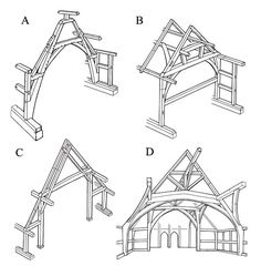 The four main types of Medieval timber-framed house found in the Midlands: (A) a cruck truss; (B) a box-framed truss; (C) an aisled truss; (D) a base-cruck truss, in which the cruck blades rise to a tie beam and do not form part of the roof. Drawing by Meeson