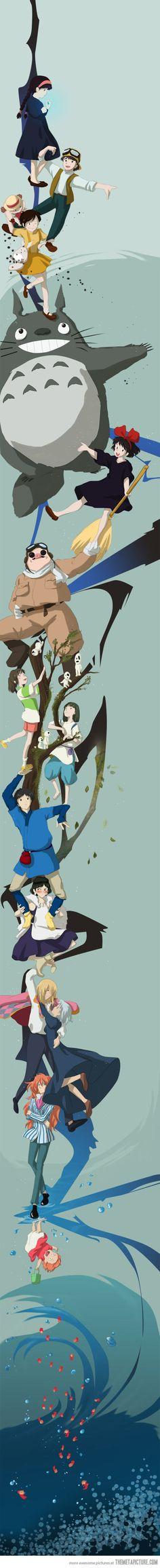 My Neighbor Totoro totoro Crossover Ghibli is love Tonari no Totoro Ghibli studio ghibli Ponyo mononoke hime Howl's Moving Castle Hayao Miyazaki, Art Studio Ghibli, Durarara, Manga Anime, Anime Art, Sad Anime, Geeks, Desu Desu, Film D'animation