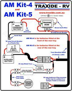 Dual battery wiring diagram | Camp Trailer | Pinterest | Camper, Camper van and Remodeled campers