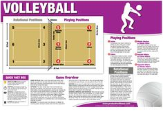 volleyball volleyball positions and learning on pinterest : volleyball positions diagram - findchart.co