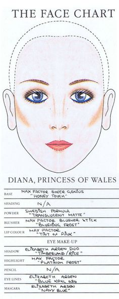 Do you want to know all the make up and perfumes from Princess Diana and where to buy them? Look here! https://myfrugallady.com/tag/what-perfume-did-princess-diana-use/