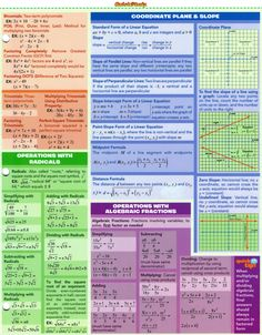 basic math formulas cheat sheet education pinterest