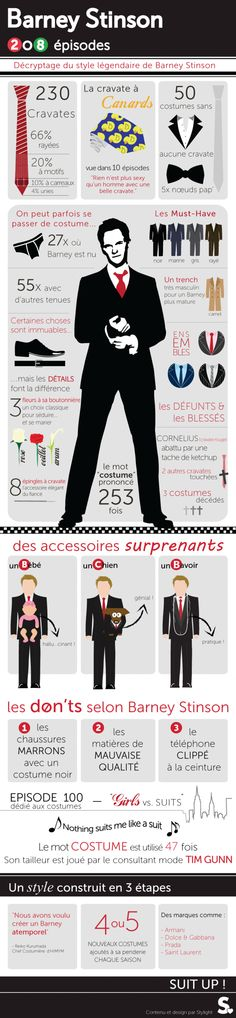 Infographie Barney