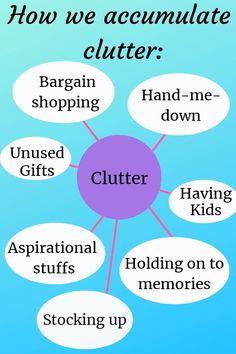 Business Plan Template Discover Why we need to get rid of clutter Having clutter in our home affects our lives negatively in so many aspects. Learn how we accumulate clutter in the first place and why we need to get rid of clutter for good. Psychology Graduate Programs, Applied Psychology, Colleges For Psychology, Psychology Major, Psychology Quotes, Color Psychology, School Psychology, Psychology Meaning, Positive Psychology