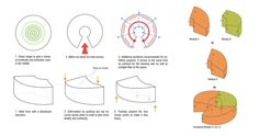 Tejido en tensión - Noticias de Arquitectura - Buscador de Arquitectura