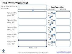Root Cause Analysis form Beautiful the 5 whys form Newspaper Format, Newspaper Design, 5 Whys, Lean Six Sigma, Operations Management, Business Analyst, Work Tools, Project Management, Problem Solving