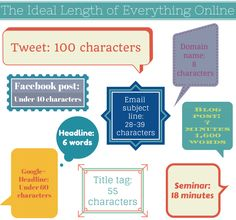Tweets, Facebook Posts, Domains, Subject Lines – The Ideal Length Of Everything Online [INFOGRAPHIC]