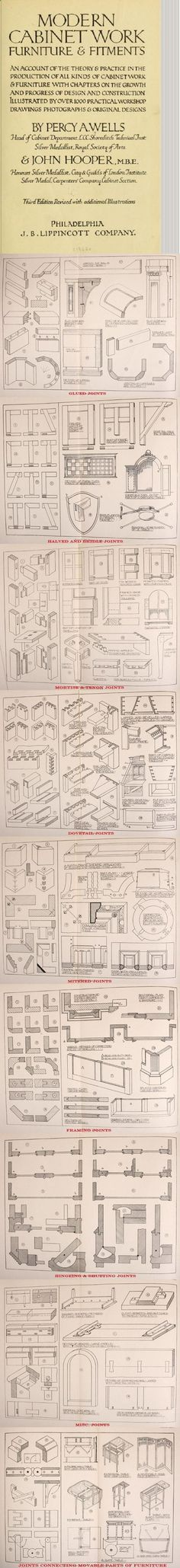 Joints from a 1922 cabinet makers reference book.