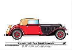 Henry Ford, Royce, Bugatti, Old Cars, Cars And Motorcycles, Martini, Nissan, Classic Cars, Automobile