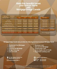 A pre-approved mortgage calculator helps you to analyse or calculate how much you can afford. This device will calculate information following the facts given by you but does not say about loan packages on those facts.  www.mortgagebridge.ca/choose-your-mortgage/pre-approval/