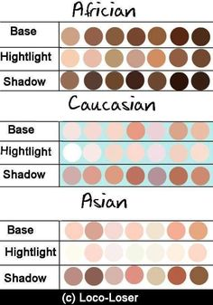 RGB and Hex Codes for different skin and hair tones