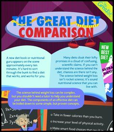 The Great Diet Comparison [Infographic] - atkins diet, best diet, body for life, bosy, Comparison, Diet, diet solution, fat, food diet, great diet, Health, healty, jenny craig, la weight loss, mayo clinic diet, nutri-system, obesity, perricone diet, raw food siet, skinny vegan, slim fast plan, south beach, the belly fat cure, volumetrics, www.voltierdigital.com