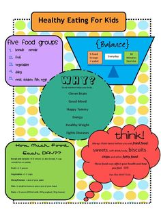 Healthy Eating for Kids - Teaching Responsibility | Practical Skills for Kids