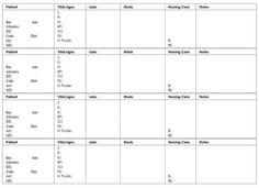 Report Sheets - pg.3 | allnurses