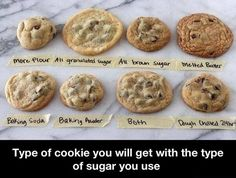 The science of baking cookies... Have you ever wondered why chocolate chip cookies can be chewy, crisp, soft, flat, thick, cakey, greasy, bland, flavorful, moist, or crumbly?