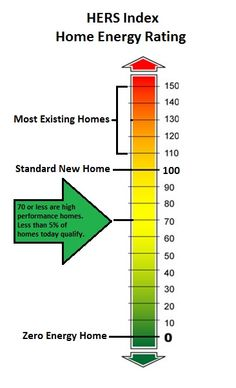 The Total Guide: Green Home Buying