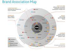 Brand Association Map Branding Process, Logo Branding, Brand Identity, Sales And Marketing, Marketing And Advertising, Business Innovation, Sub Brands, Brand Management, Brand Building