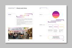 THE DNCBOOKS Leaflet Design, Ppt Design, Brochure Design, Flyer Design, Layout Design, Portfolio Layout, Portfolio Website, Editorial Layout, Editorial Design