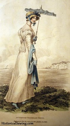 How much fabric do you need for that historic dress you love so much? this website tell you :)