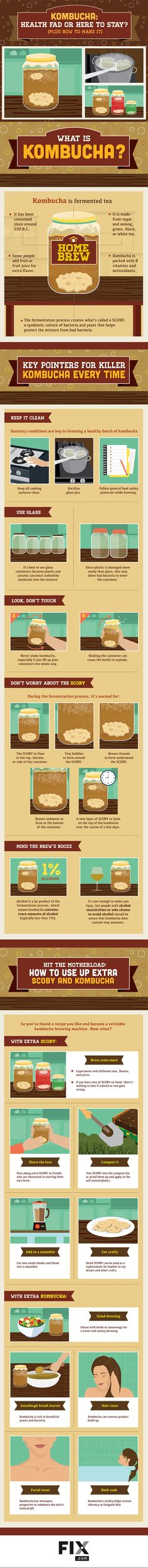 Plus, step-by-step illustrated directions on how to make your own batch.