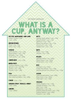 What Is A Cup, Anyway? Cup to gram conversion guide {The Littlest Bakehouse}