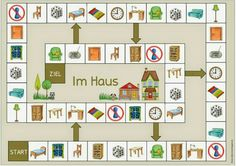 "Viaje de ideas: campo ""Im Haus"" para inglés y DAZ English Games, English Activities, Preschool Activities, German Language Learning, Teaching English, Teaching Social Skills, Languages Online, Learn German, Classroom Language"