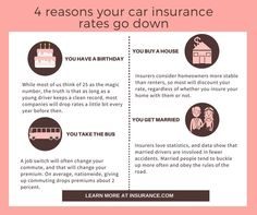 There are a variety of reasons your #carinsurance rates change.  Find out what factors affect your rates.