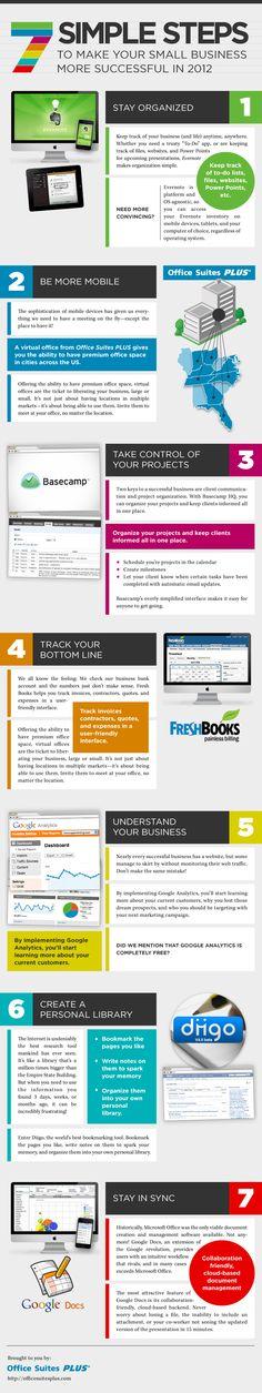 7 consejos para hacer tu pyme más exitosa en 2012. #infografia #negocios #redessociales