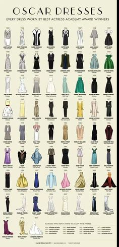 All the dresses worn by Best Actress Academy Award Winners - #Oscars