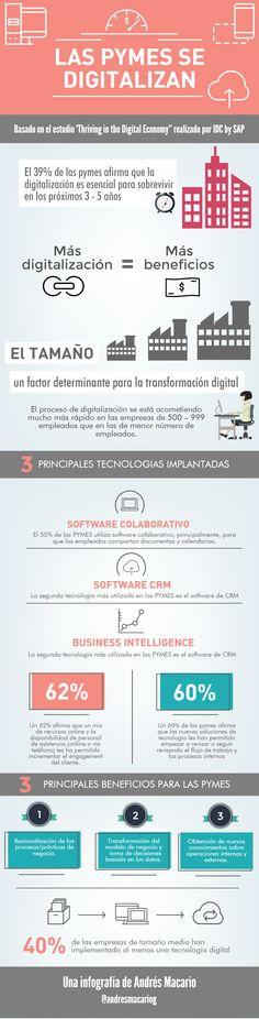 """Hola: Una infografía que nos dice """"Las Pymes se digitalizan"""". Vía Andrés Macario Un saludo"""