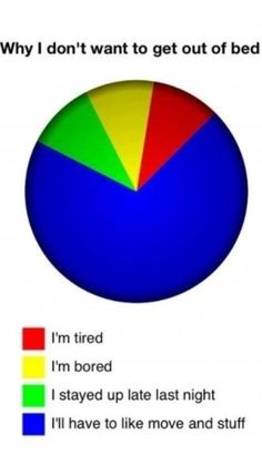 Why I don't want to get out of bed.