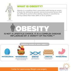 ‪#‎Obesity‬ is not a ‪#‎lifestyle‬ choice. It is acomplex disease influenced by variety of factors. Call us @ +91 22 25628262 | 9821350957 |+91 8454036555 Whatsapp 9321350957 Email-Id: info@aasthahealthcare.com ‪#‎aasthahealthcare‬ ‪#‎health‬ ‪#‎weightloss‬