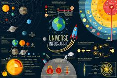 Universe Infographics by Tashal on Creative Market