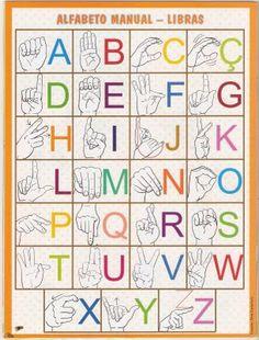 BLOG DA ANA CAROLINA, PEDAGOGA SURDA: Alfabeto Manual