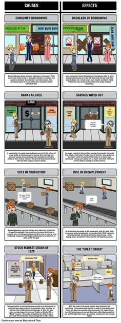 28 best The Great Depression images on Pinterest Create a timeline