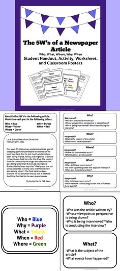 The 5W's of a Newspaper Article: Student Activity, Handout, and Classroom Posters  This product introduces students to the concept of the 5W's, Who, What, Where, When, and Why. They gain valuable skills to apply when reading newspaper articles through both a group and individual activity. Also included are the 5W's in a poster format for classroom display.