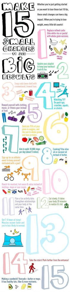 What does it take to drop 23 pounds in 21 days. Start making small changes to see big results