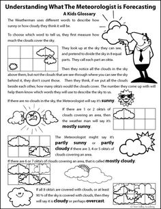 Free printable. Simplified weather glossary for kids.  Defining terms a Meteorologist uses in forecasting sun or clouds.