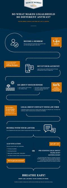 Merchant Choice Credit Card A Great Choice Legal Shield Protection