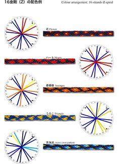 * pic only *Kumihimo pattern - Ilona Angyal 04 Kumihimo Bracelet, Bracelet Fil, Macrame Bracelets, Bracelet Making, String Crafts, Friendship Bracelet Patterns, Cool Friendship Bracelets, Beading Patterns, Braid Patterns