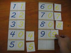 Homeschool Católico en Guadalajara: TABLAS DE SEGUIN