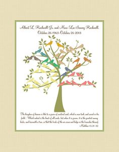 Family Tree Personalized Sign Love Birds. by TheFreckledOwlPrints