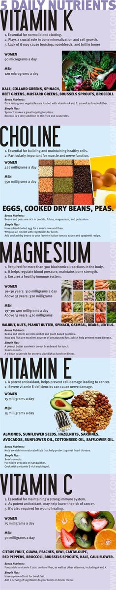 """Normal protein synthesis relies on optimal magnesium concentrations, as magnesium supports the normal delivery to the building blocks of life – our DNA – of signals that trigger the expression of amino acids. In other words, this process supports the body's normal ability to """"make"""" proteins."""