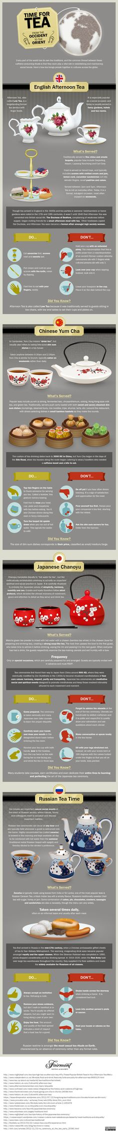Time for Tea Infographic by Csaba Gyulai