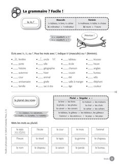 French Language Lessons, French Lessons, French Alphabet, French Worksheets, Core French, French Education, French Grammar, French Classroom, Teaching French